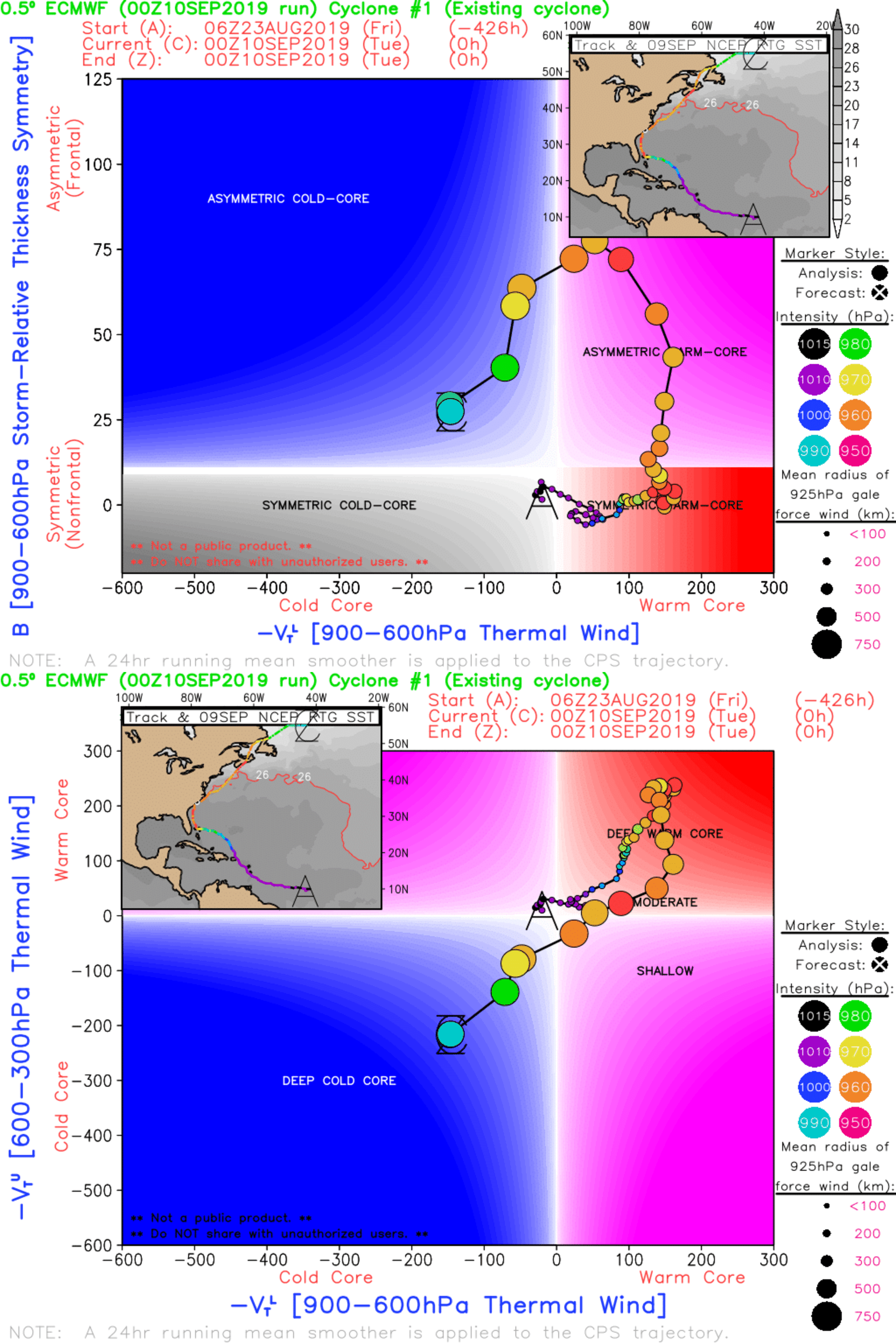Cyclone phase evolution analyses forecasts sciox Choice Image