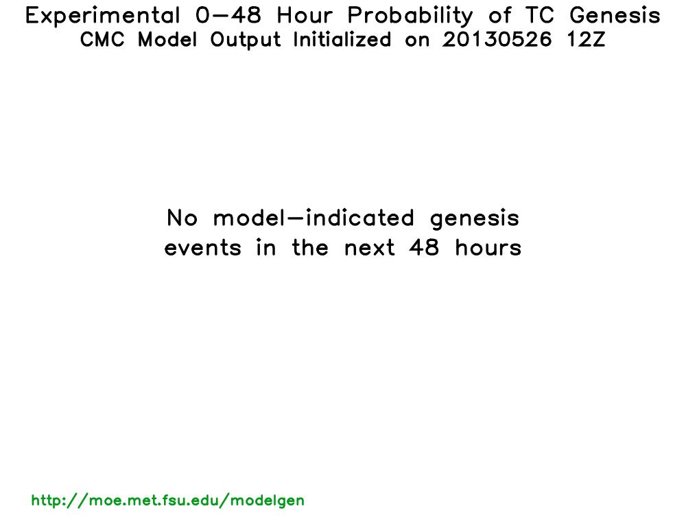 Experimental TC Genesis Probabilities Portal